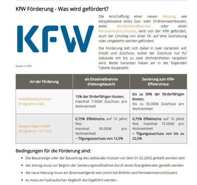 Förderung über die KFW Bank